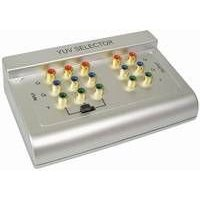 Audio / Video swicth box - Otomatik