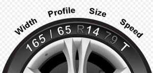 New Tyre Size