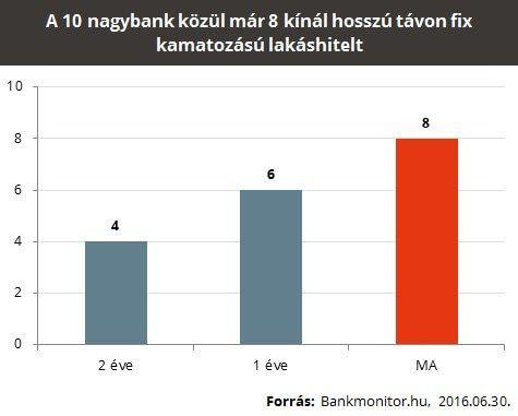 Nagybankok_20160630