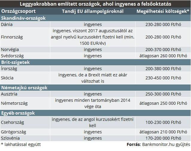 tanulas160926