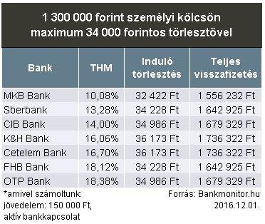 13millio4ev20161202