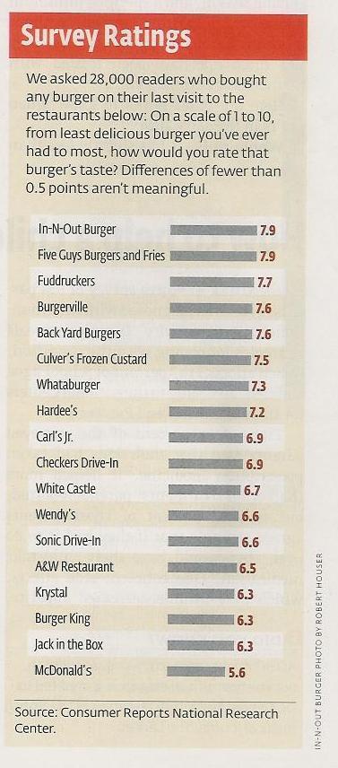 mcdonalds menu priser danmark