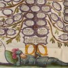 I Congreso Internacional de Genealogía e Historia...