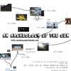 Exposición: 'An Archeology of the Sun'