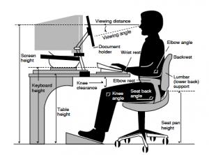 Posizione corretta per stare seduti in ufficio