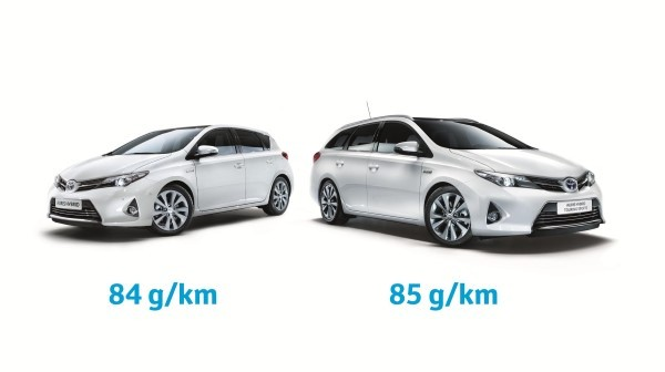 Toyota Auris Hybrid CO2