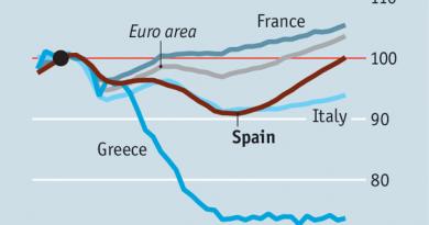 Crecimiento económico Ferreras, y no debería mentir a sus espectadores… ¿Más perio qué…?