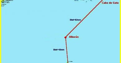 La geografía olvidada: Islas españolas en África (5). la Isla de Alborán. Por José Crespo