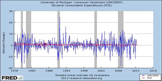 Consumer conf Nov13