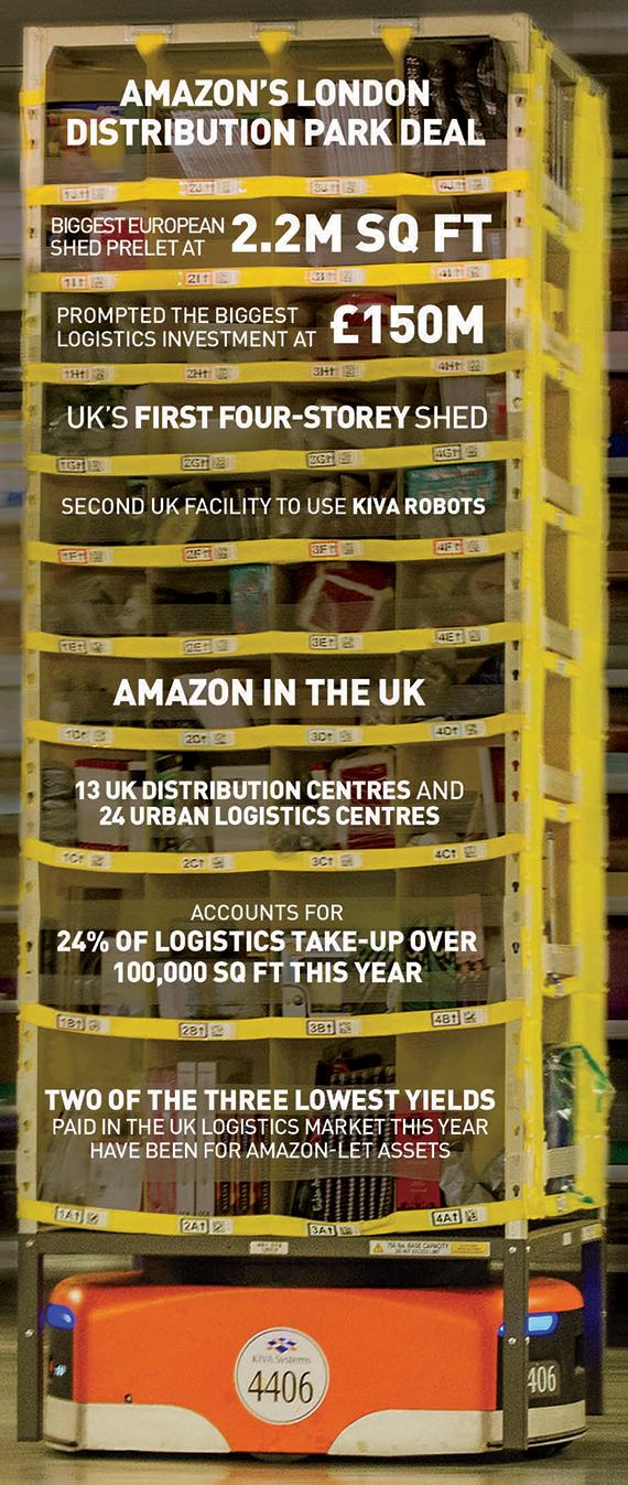 Amazon deals west london