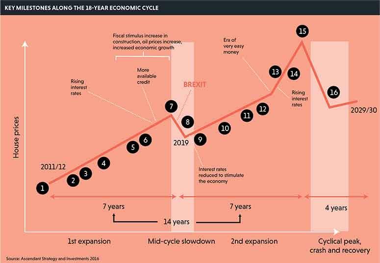Recession-line-graph-775