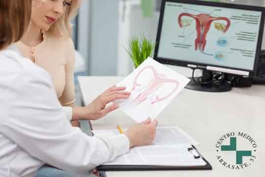 Revisión ginecológica completa con ecografía y exploración mamaria y opción a citología y mamografía