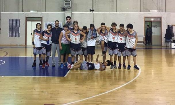Campionato under 14, continuano i successi dell'Accademia Basket di Isernia