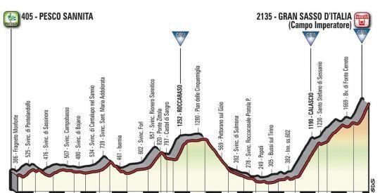 Partito il Giro d'Italia', il 13 maggio 'toccherà' anche il Molise