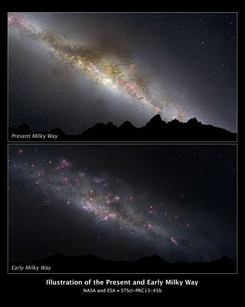 The Milky Way: Past and Present. The above image is a photograph of the Milky Way today, while the lower image is an artistic representation of how it could have looked many billions of years ago.  Credit: NASA, ESA, and Z. Levay (STScI)