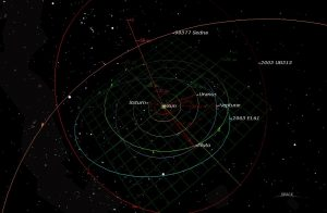 Outer solar system, by Riffsyphon1024 at en.wikipedia [Public domain]
