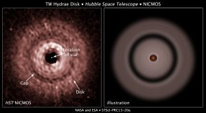 TW Hydrae's protoplanetary disk, with the gap containing a suspected exoplanet