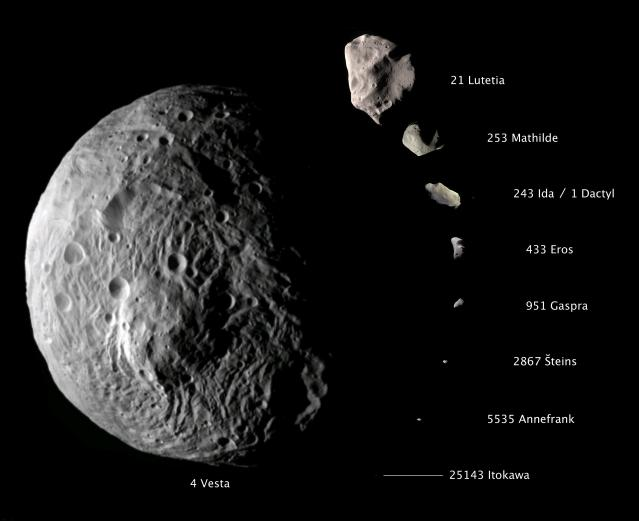 Vesta, compared to eight other asteroids