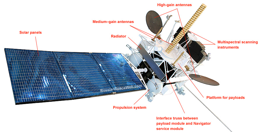 ey components of the Elektro-L satellite. Copyright © 2009 Anatoly Zak