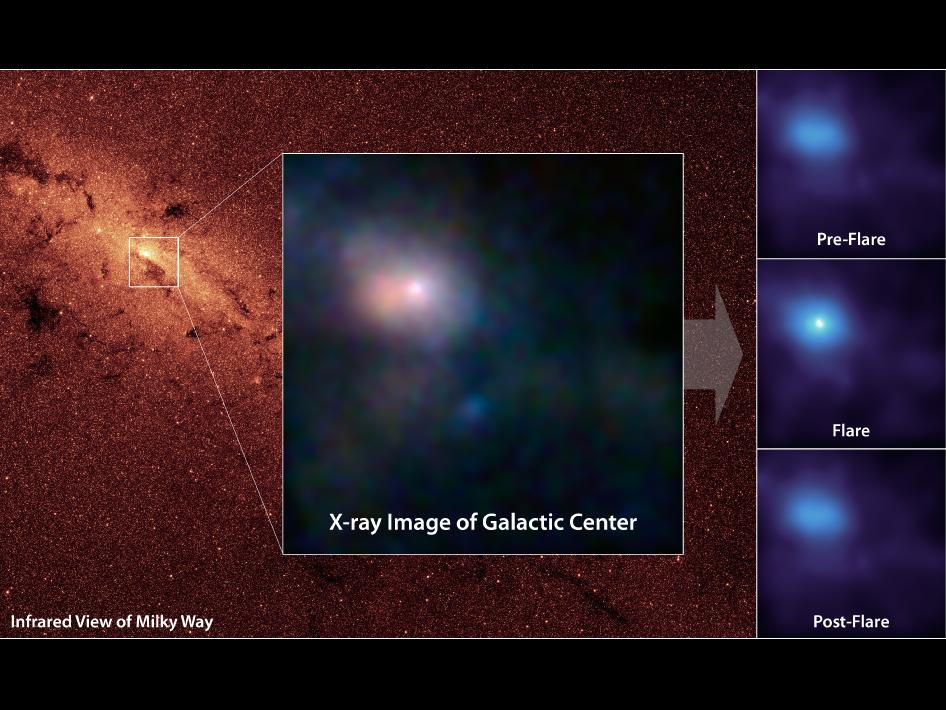 NUSTAR image of black hole flare at the centre of the Milky Way galaxy
