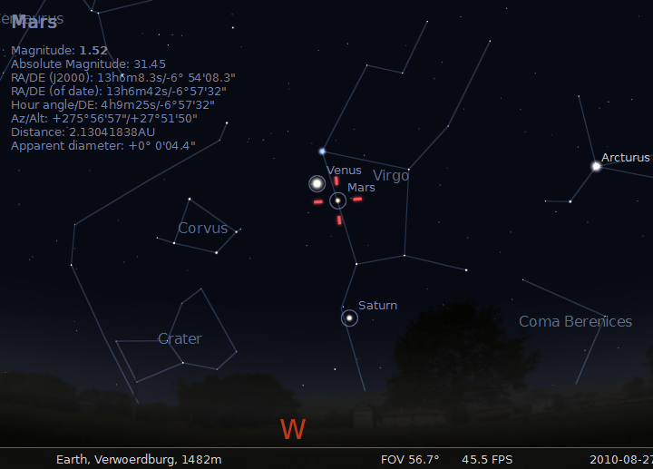 Venus, Mars, Saturn and Mercury on 17 August 2010 -- generated by Stellarium 10.5