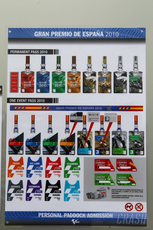 Passes, Spanish MotoGP 2010