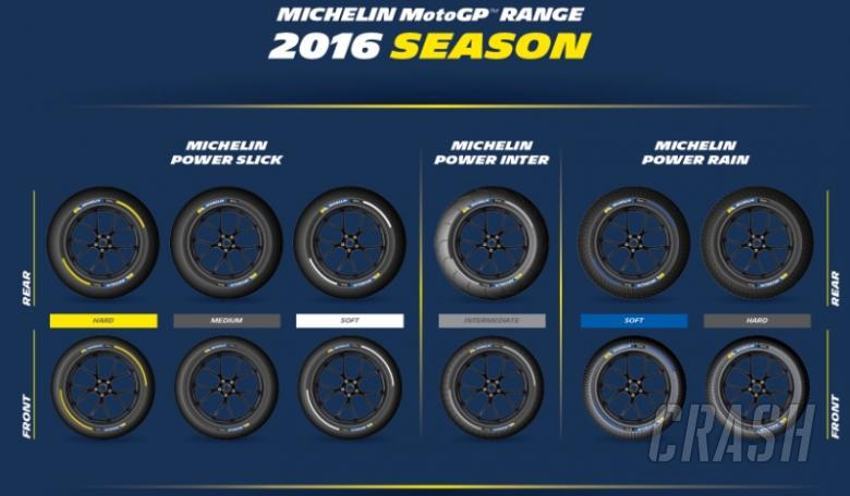 Know the Michelin MotoGP tyre markings!