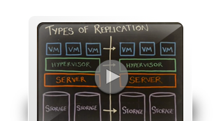 The Different Types of Replication