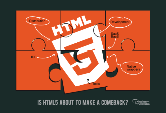 is-html5-about-to-make-a-comeback-650px