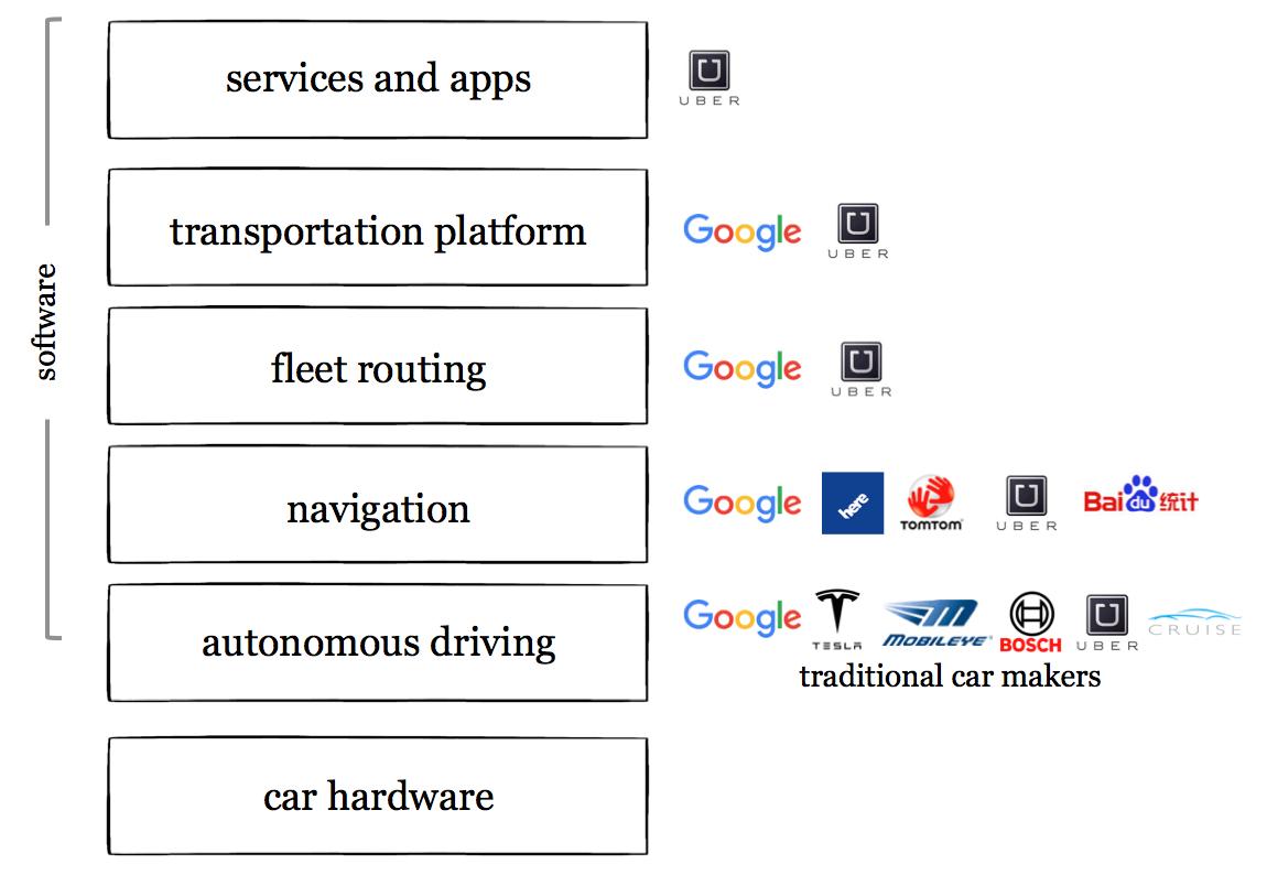 Google Cars Drive Itself