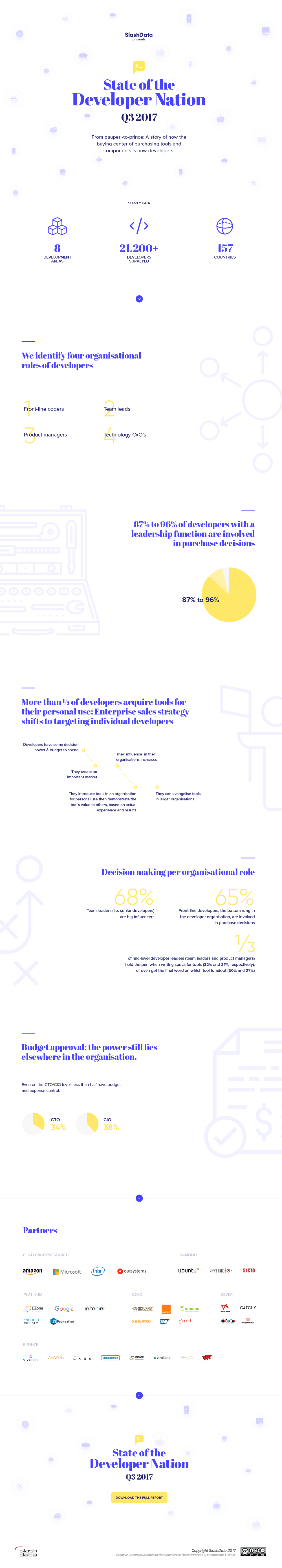 infographic developers decision makers
