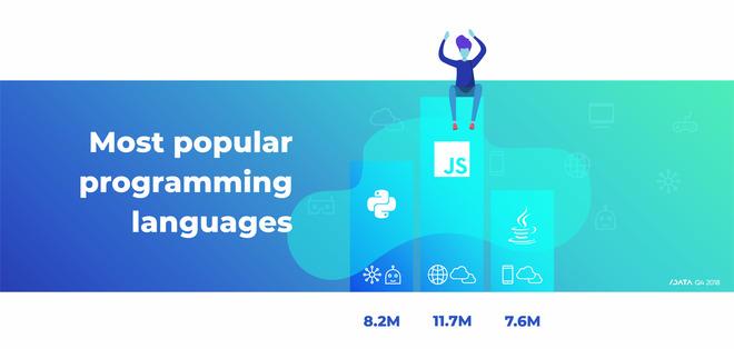 programming_languages_banner