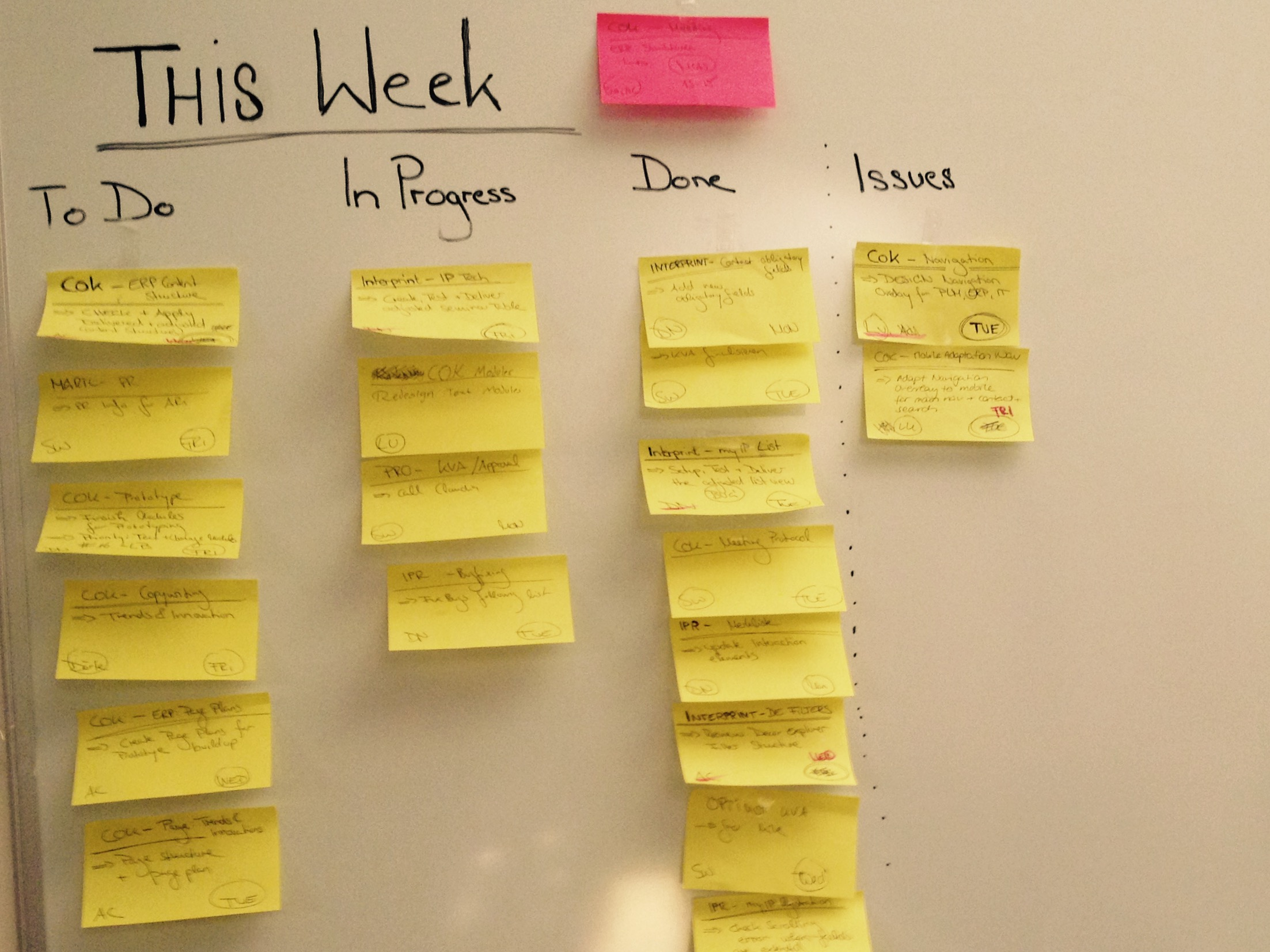 SCRUM MASTER Workshop - and what I got out of it