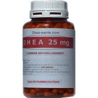 Testosterone: DHEA