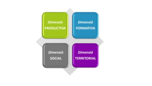 Infografia: 3r informe de competitivitat d'Osona (Observatori socioeconòmic d'Osona).