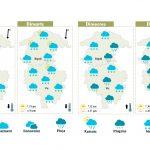 Agrupació Meteorològica d'Osona