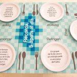 """Foto del cartell de l'exposició """"Menja bé, tu hi guanyes"""""""