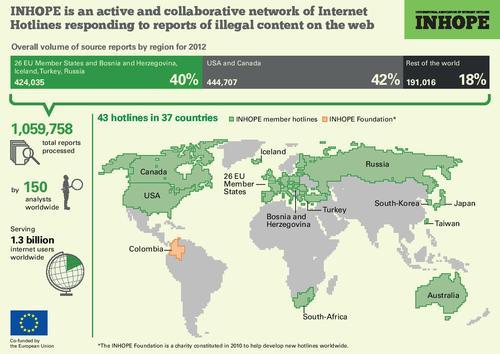 Inhope: Mapa de la red y volumen de denuncias