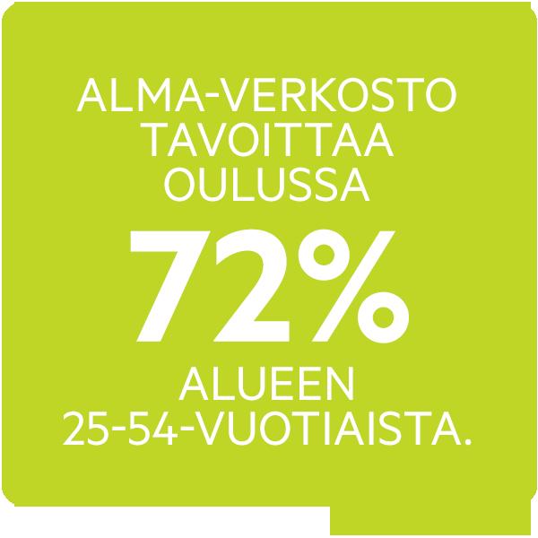 InfoGrafiikat_Oulu_verkosto_600x600