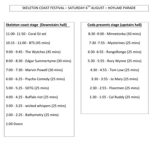 Skeleton Coast stage times