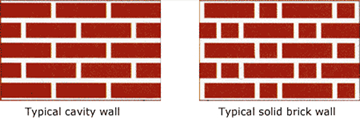 Typical Brick Wall Suitable For Cavity Wall Insulation