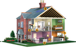 Solar & Gas Powered Central Heating
