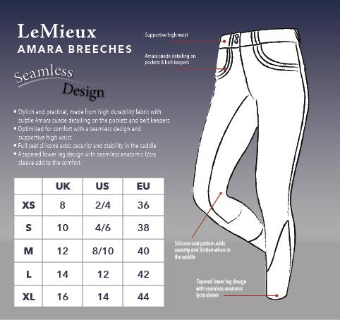LeMieux Amara Silicone Full Seat Ladies Breeches