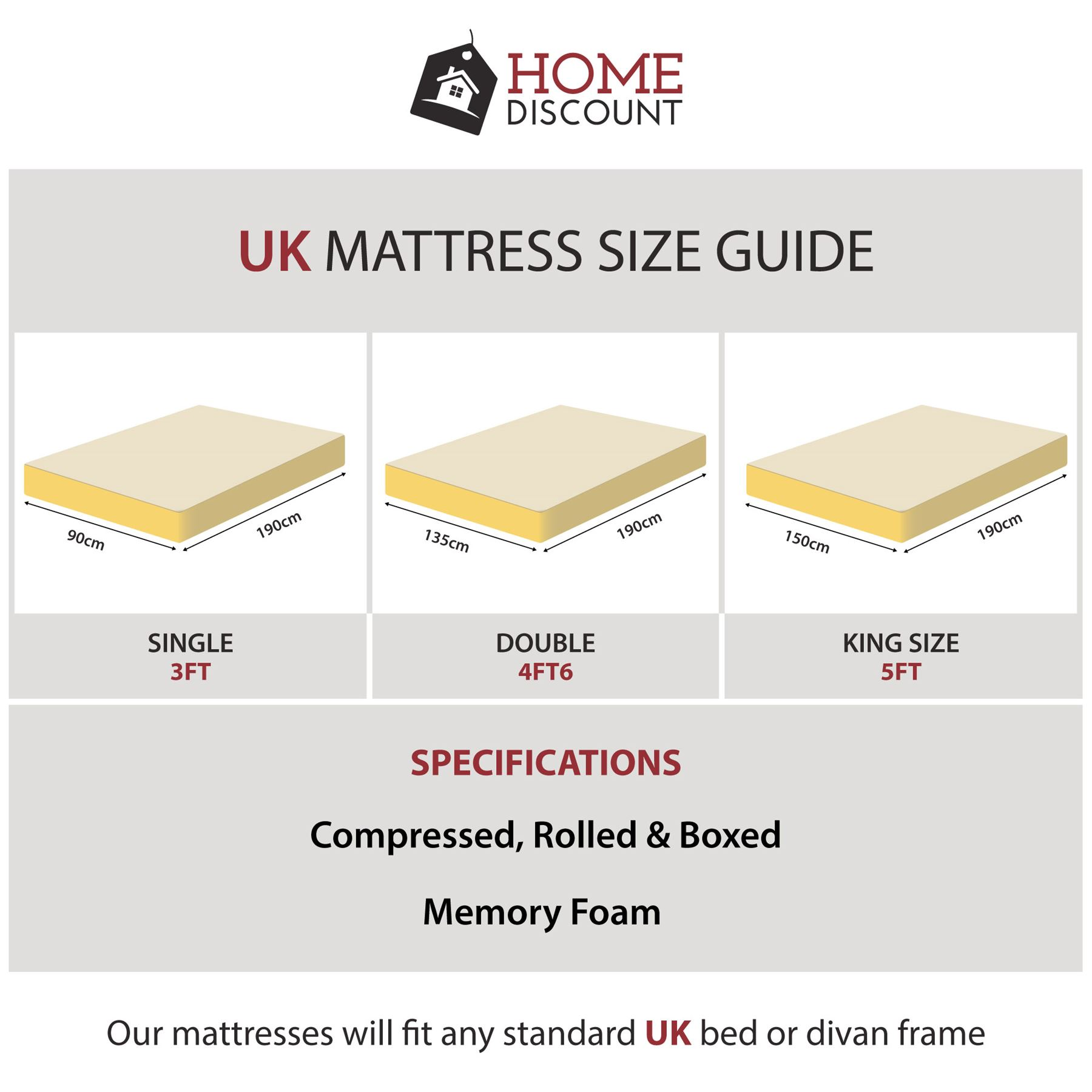 "Mattress Memory Foam Spring Reflex Foam Double 4ft6 Medium Firmness 7/"" 9/"" UKFR"