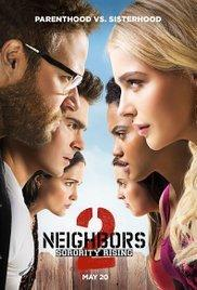 Neighbors 2: Sorority Rising (2016) - A l'affiche