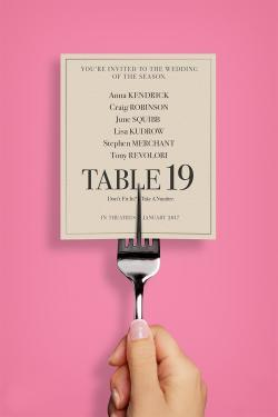 Table 19 - Movies In Theaters