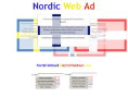 Nordicwebad Logo