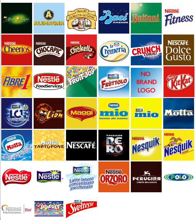 hierarchy of nestle