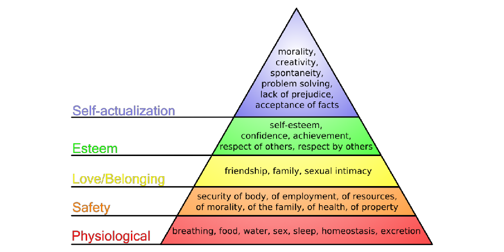 abraham maslow's hierarchy of needs essay Free essay: abraham maslow's hierarchy of needs when one thinks of what families do for each other, they will most likely think of care more specifically.