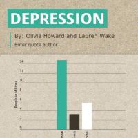 Infographic: depression | infogr.am
